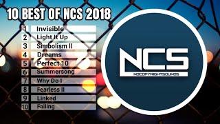 Gambar cover 10 Lagu NCS Terbaik 2018