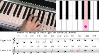 TouchKeys: microtones and maqam music