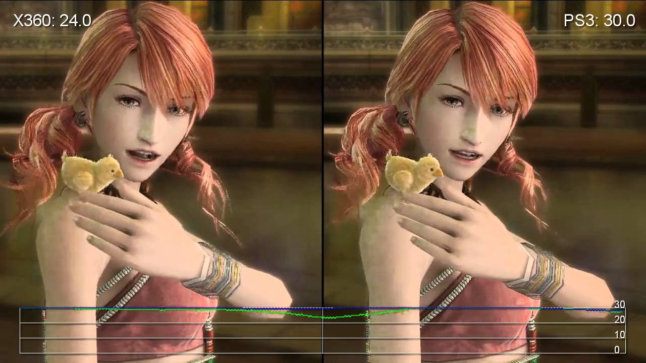Final Fantasy XIII Chapter 8 Xbox 360PS3 Frame Rate Analysis YouTube