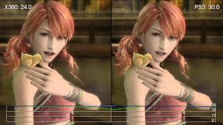 Final Fantasy XIII: Chapter 8 Xbox 360/PS3 Frame-Rate Analysis
