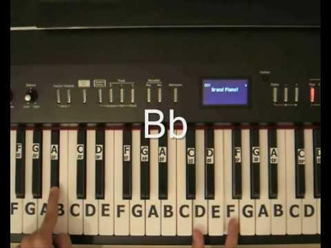 Justin Bieber - Baby - Piano Tutorial