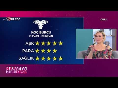 Haftalık KOÇ burç yorumları 14 Mayıs - 20 Mayıs 2018 / Nuray Sayarı HD