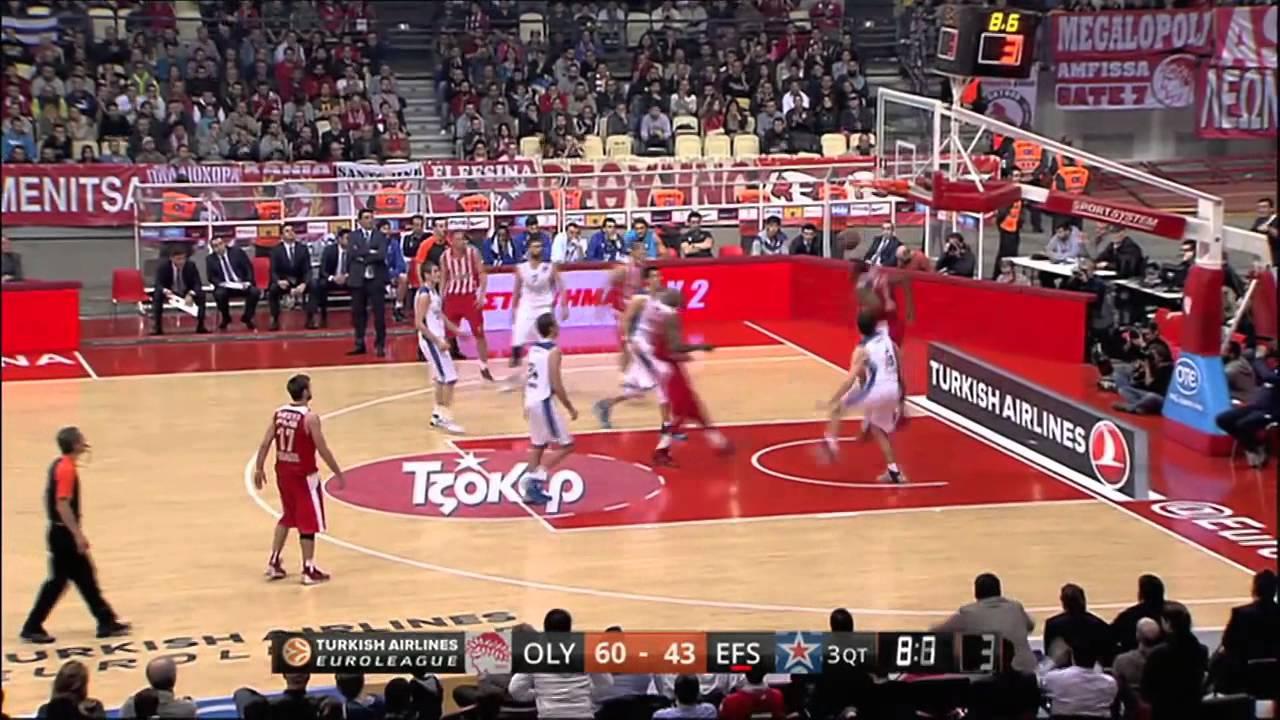 euroleague live tv