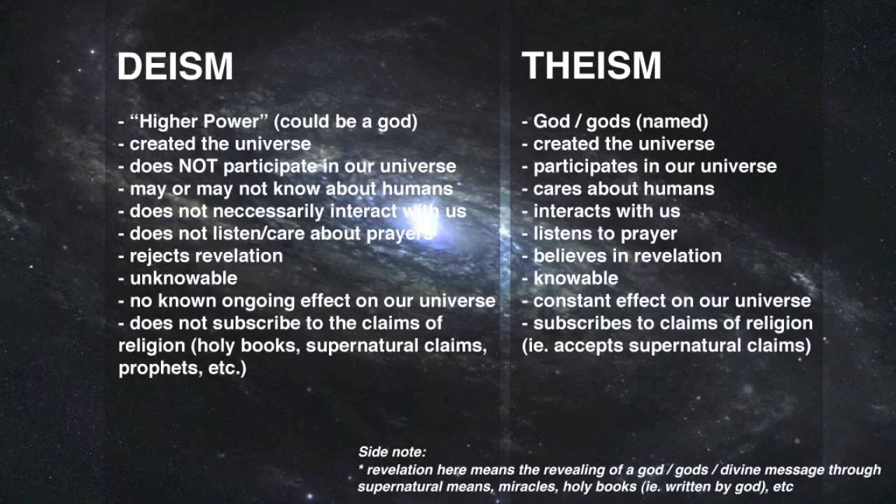 Naturalism Vs Theism