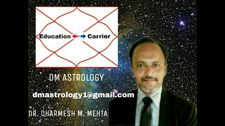 Success in Education and Career at abroad by Dr Dharmesh Mehta