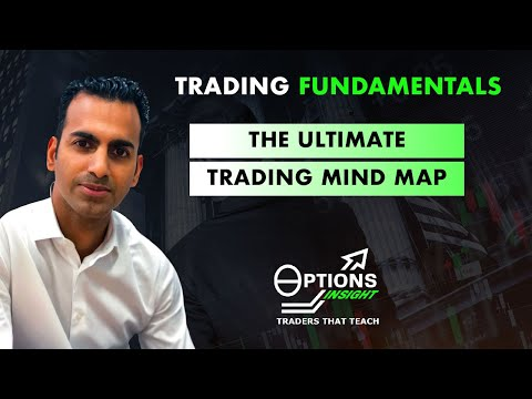 The Ultimate Trading Mind Map