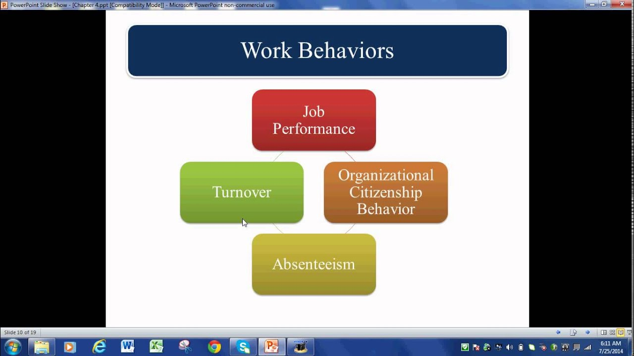 organizational behavior and communication in apa format Business communication is a specific form of communication within a professional setting formalities within this setting are either instructed or implied communication removing inappropriate behavior and colloquial terms that hinder business operations and value.
