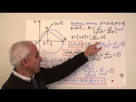 MathFoundations144: Relativistic velocity addition, core circles and Paul Miller's protractor III