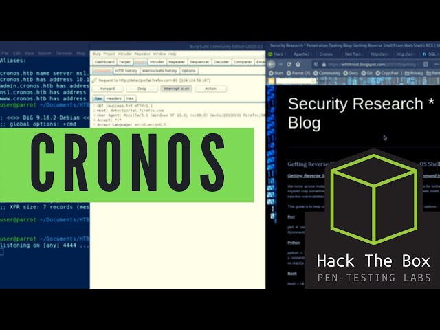 HackTheBox Walkthrough - Cronos