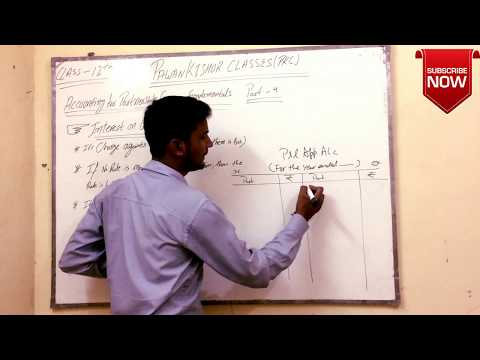 #4,Class 12 Accounts(Interest on loan in P&L appropriation) chapter 1