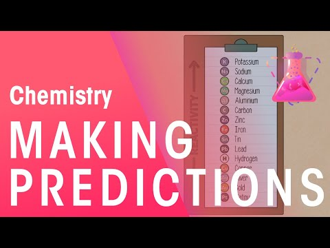 Making Predictions Using Reactivity Series | Chemistry for All | The Fuse School