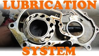 Why ENGINE OIL is so Important!