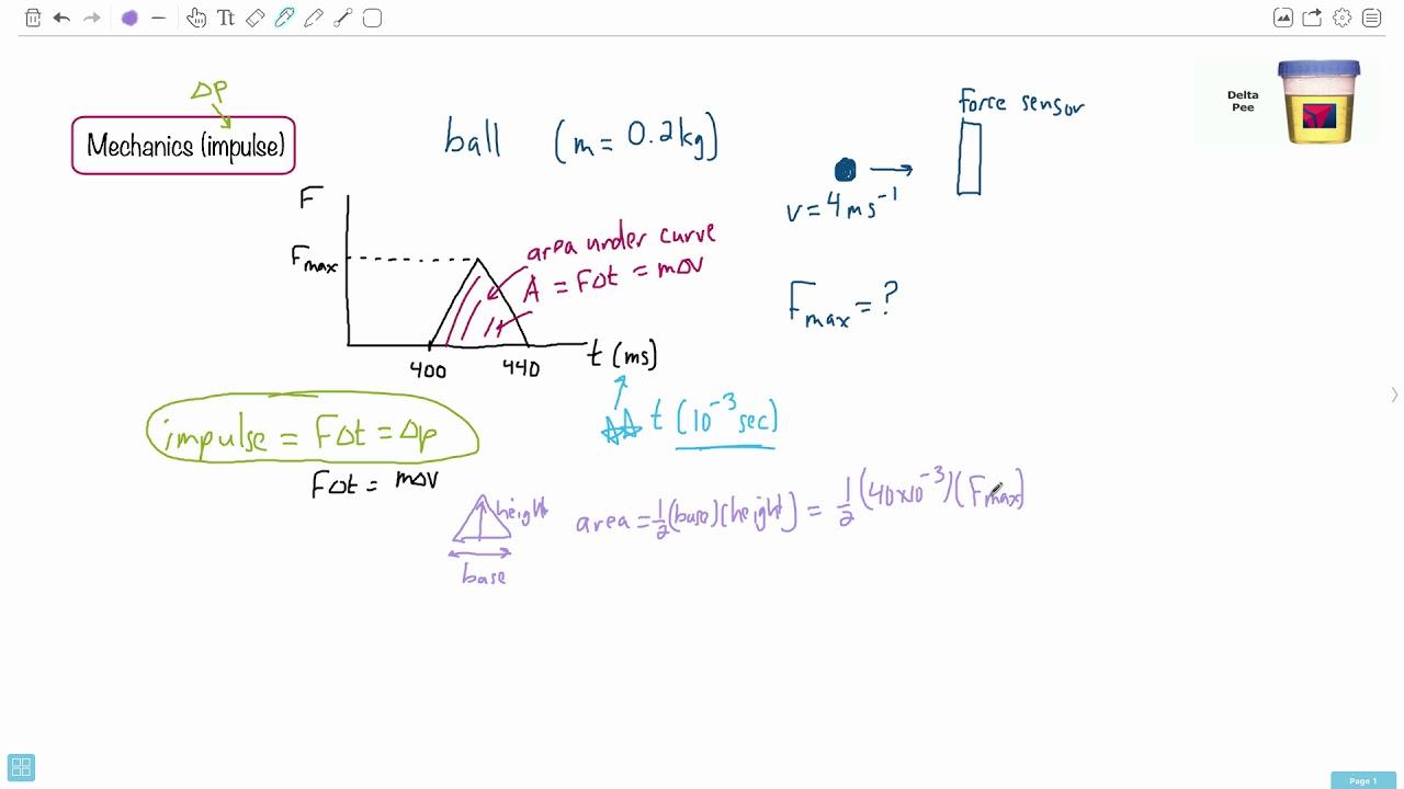 Question 6 — IB Physics HL — May 2017 TZ2 Paper 1 — Past IB Exams Solutions
