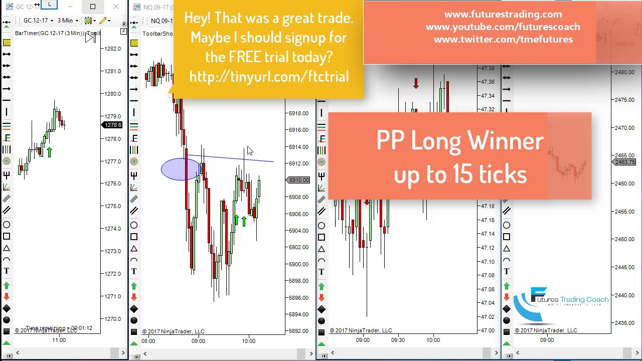 081517 daily market review es cl gc live futures for Live trading room reviews