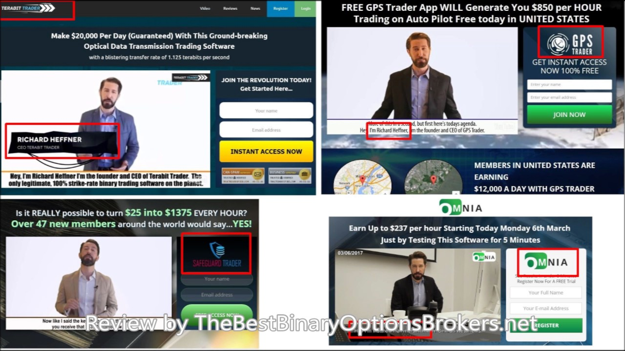 Chinese binary options brokers usa regulated