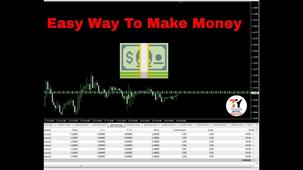 How To Make Money On The Forex Market By Yogesh Fx 30 7 2018