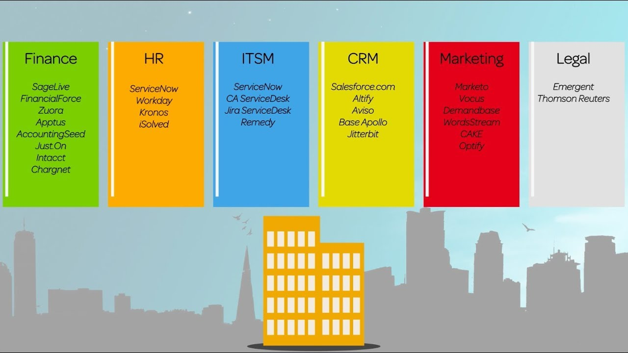 application portfolio management overview youtube