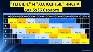 Как раскрыть секретный код лотереи и выигрывать чаще. 5 из 36 Столото. Индекс редкости. Видео 3