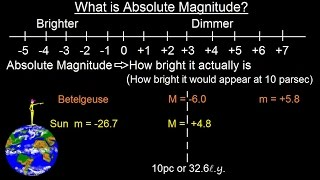 Astronomy - Ch. 17: The Nature of Stars (4 of 37) What is Absolute Magnitude?