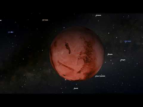 ASTRONOMY KEY EVENTS - MARCH 2018