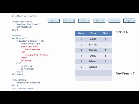 Linked List Data Structure 3. Building a Linked List (algorithm and pseudocode).