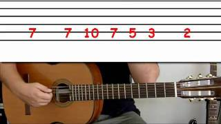 Guitar lesson 2F : Beginner --