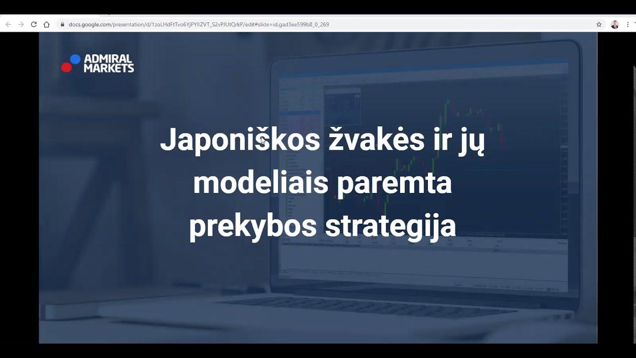 Forex prekybos strategijos kūrimo metodika