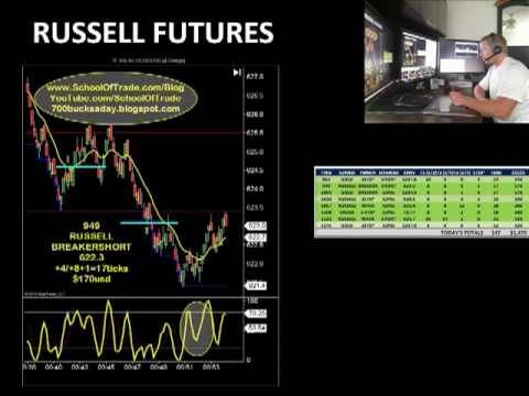 (1of2) 147 ticks Day Trading Russell Gold & Crude Oil Futures