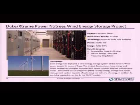 Advanced Energy Storage