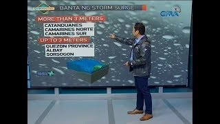 24 Oras: Weather update as of 5:42 PM (December 01, 2019)