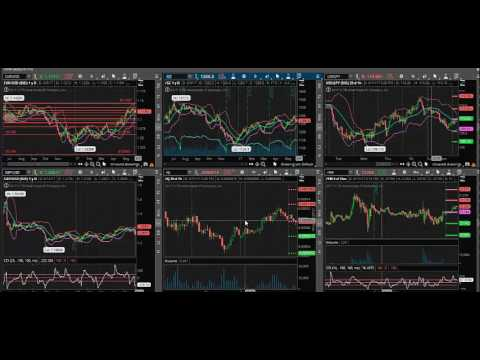 History of retail forex traders