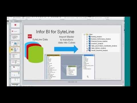 What is Infor BI (Business Intelligence) for SyteLine ERP?