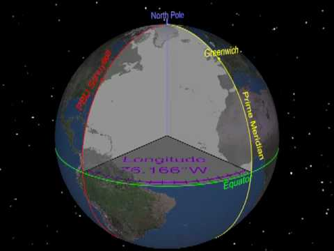 Coordinate Systems: Latitude and Longitude