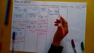 FİNANSAL TABLOLAR VE MALİ ANALİZ-4 ( Oran Analizi,  Mali Yapı Oranları )