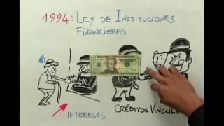 Lasso y el Feriado bancario explicado... en dibujos