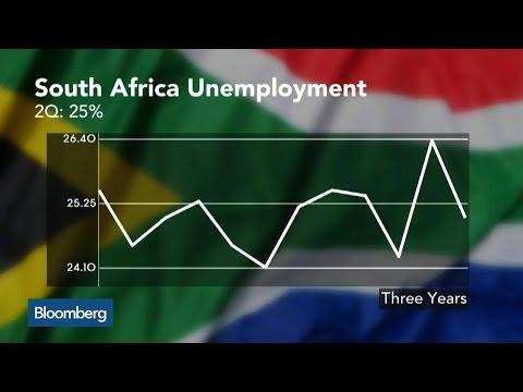 Refugee Crisis: How Unemployment Impacts Migration