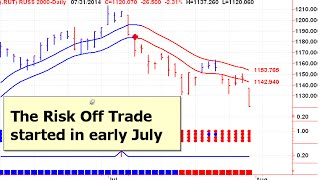 the day after todays stock market 20140801