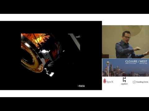 The Joys and Perils of Interactive Development
