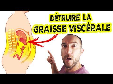 Comment Se Débarrasser De La GRAISSE VISCÉRALE