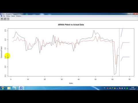 AutoRegressive Integrated Moving Average (ARIMA) In R Commander