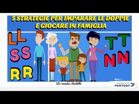C'è || Ce n'è || Ce ne from YouTube · Duration:  10 minutes 36 seconds