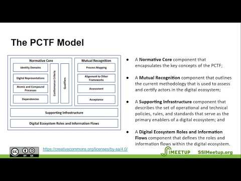 The Pan Canadian Trust Framework PCTF for SSI  with Tim Bouma & Dave Roberts