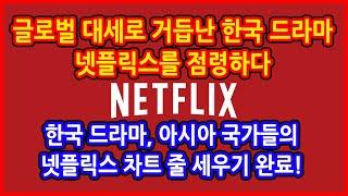 글로벌 대세로 거듭난 한국 드라마, 넷플릭스를 점령하다…