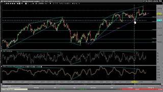 Stock Market Analysis & VXX Trade Idea 7-26-18