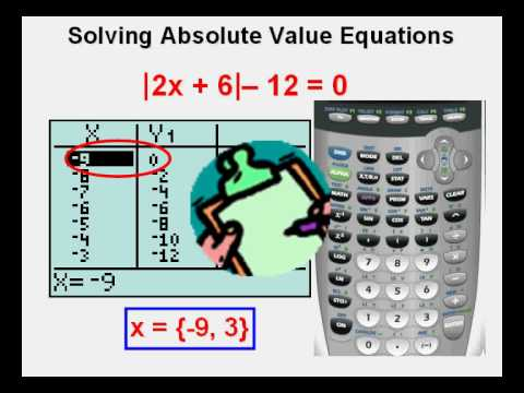 Solving Absolute Value Equations with the Graphing Calculator - YouTube