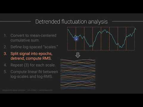Scale-free dynamics via detrended fluctuation analysis (DFA)