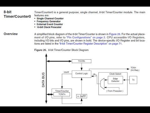 Assembler Programmierung AVR Timer Interrupt Overflow (Zeiten generieren)