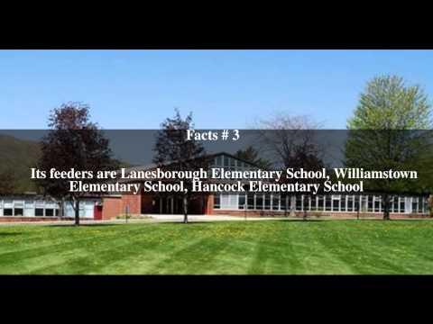 Mount Greylock Regional School Top # 5 Facts