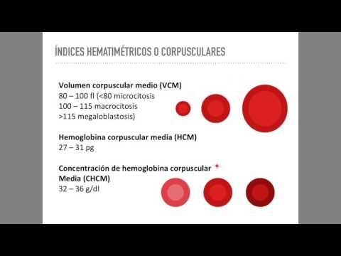 Que es el vcm en los analisis de sangre