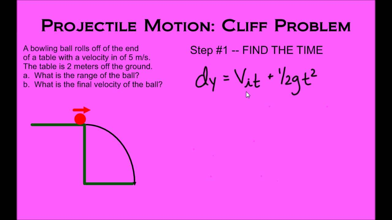 projectile motion essay Projectile motion purpose: apply the concepts of two-dimensional kinematics (projectile motion) to predict the impact point of an object as its velocity increases introduction: the most common example of an object that is moving in two dimensions i.